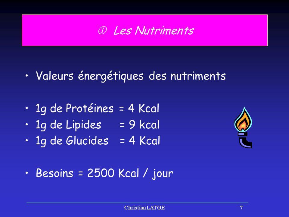  Les Nutriments Valeurs énergétiques des nutriments. 1g de Protéines = 4 Kcal. 1g de Lipides = 9 kcal.