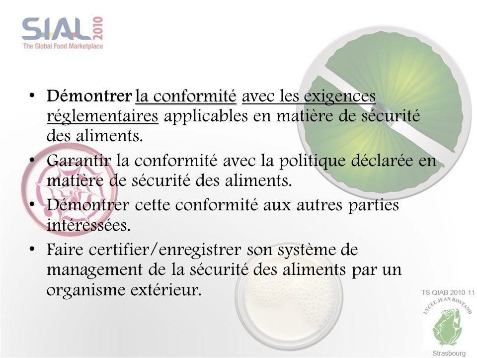 Démontrer la conformité avec les exigences réglementaires applicables en matière de sécurité des aliments.