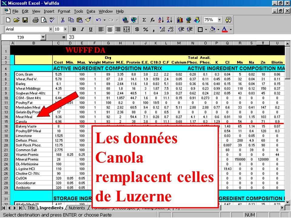 Les données Canola remplacent celles de Luzerne