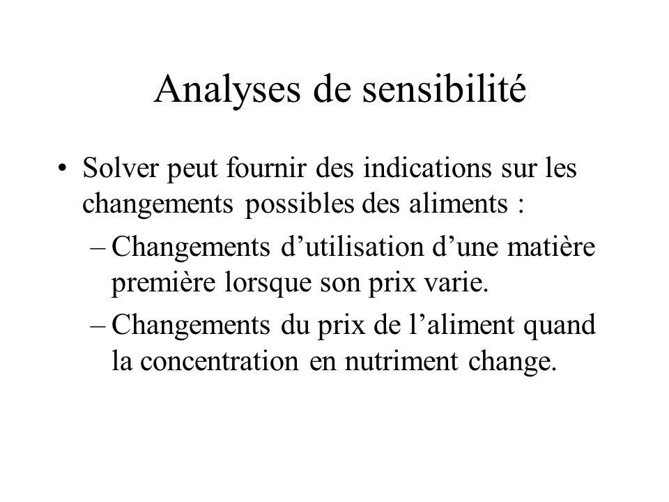 Analyses de sensibilité