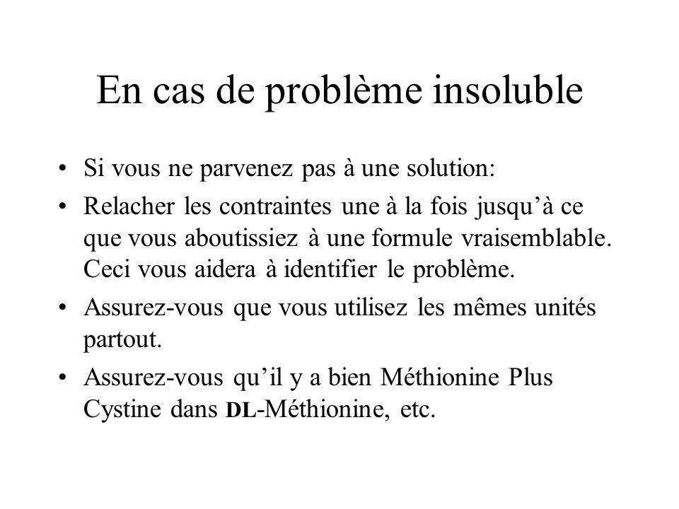 En cas de problème insoluble