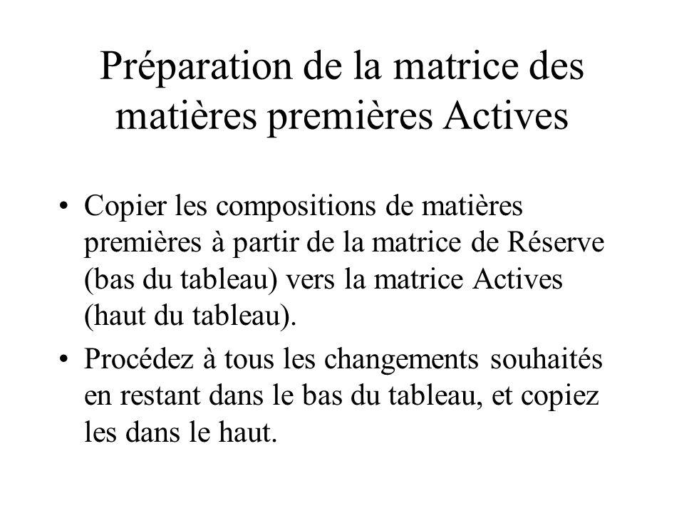 Préparation de la matrice des matières premières Actives