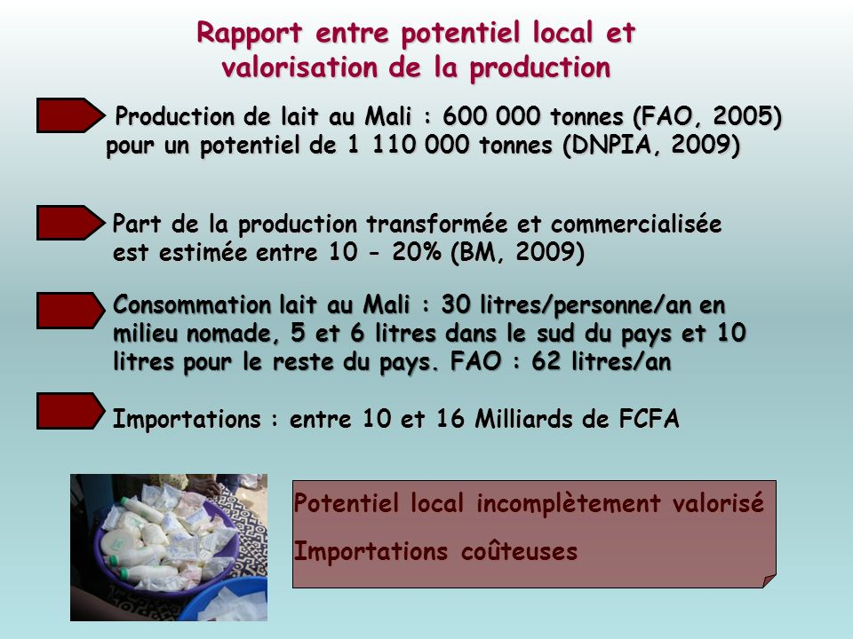 Rapport entre potentiel local et valorisation de la production