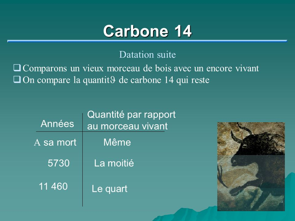 Carbone 14 Datation suite