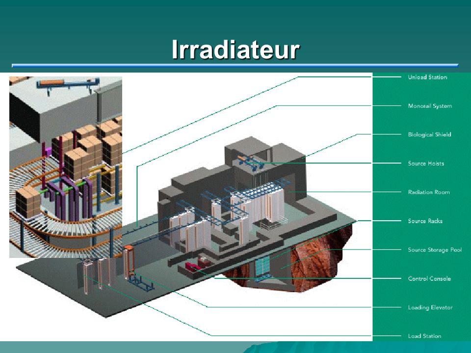 Irradiateur Au cobalt 60
