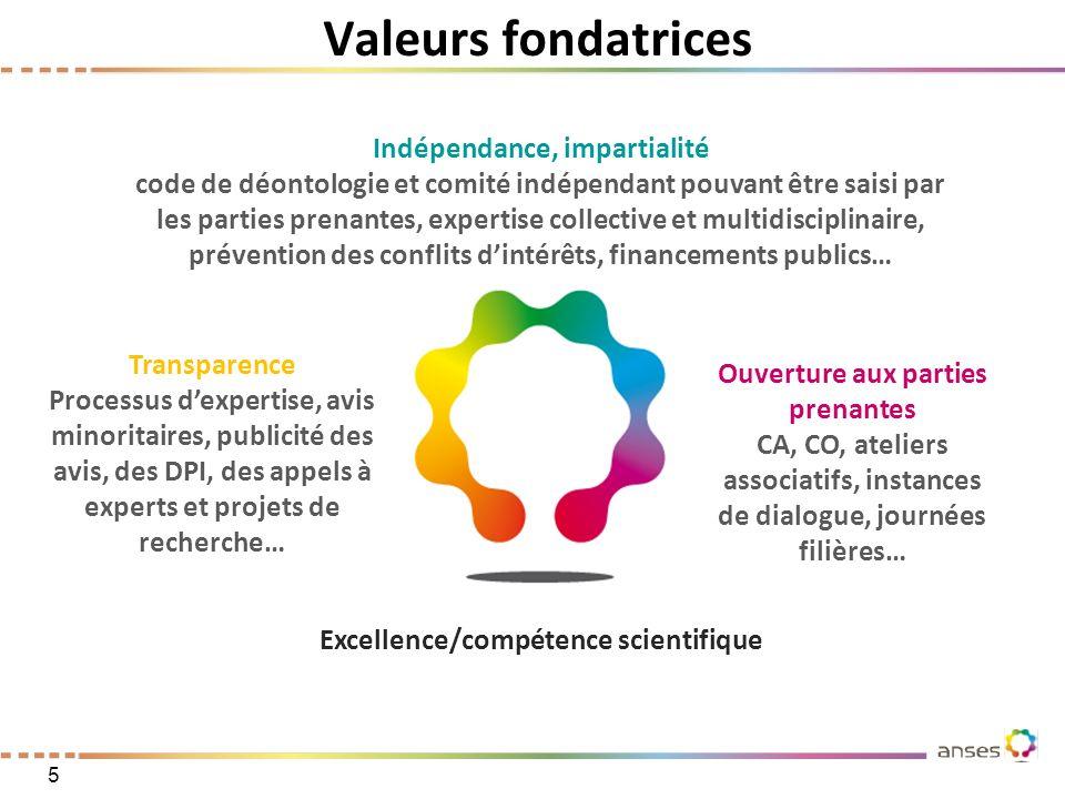 Valeurs fondatrices Indépendance, impartialité