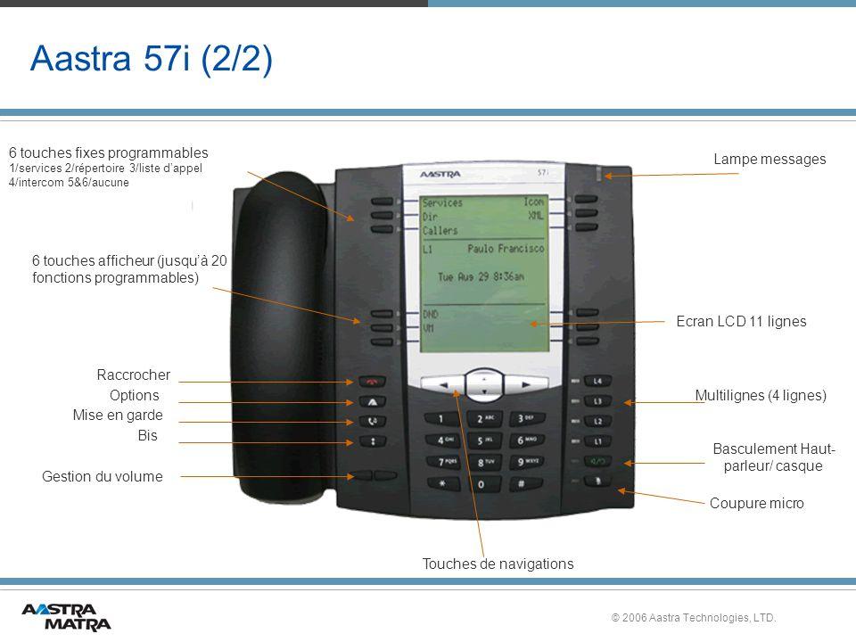 Aastra 57i (2/2) 6 touches fixes programmables 1/services 2/répertoire 3/liste d'appel 4/intercom 5&6/aucune.