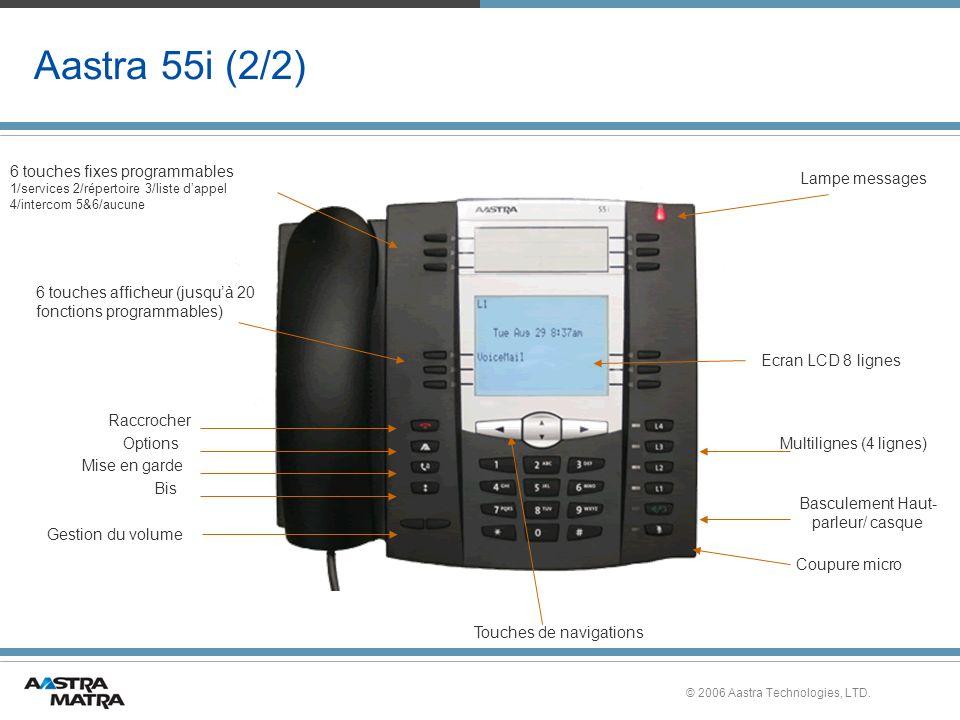 Aastra 55i (2/2) 6 touches fixes programmables 1/services 2/répertoire 3/liste d'appel 4/intercom 5&6/aucune.