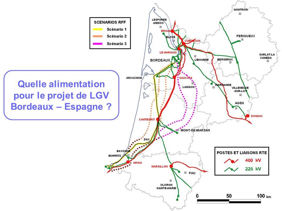 Quelle alimentation pour le projet de LGV Bordeaux – Espagne