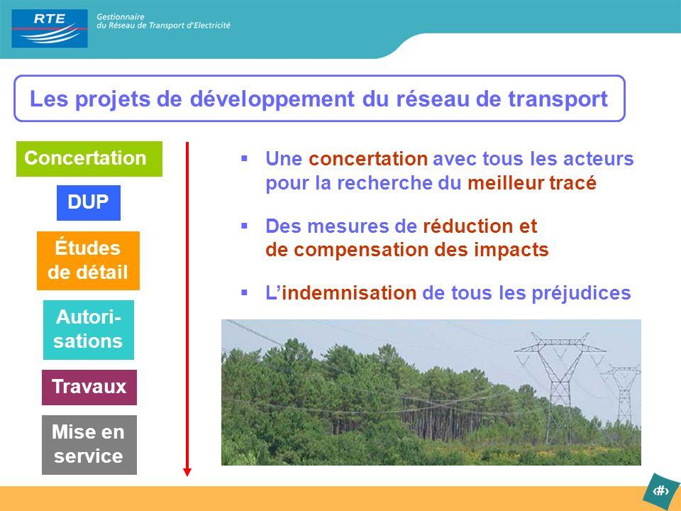 Les projets de développement du réseau de transport