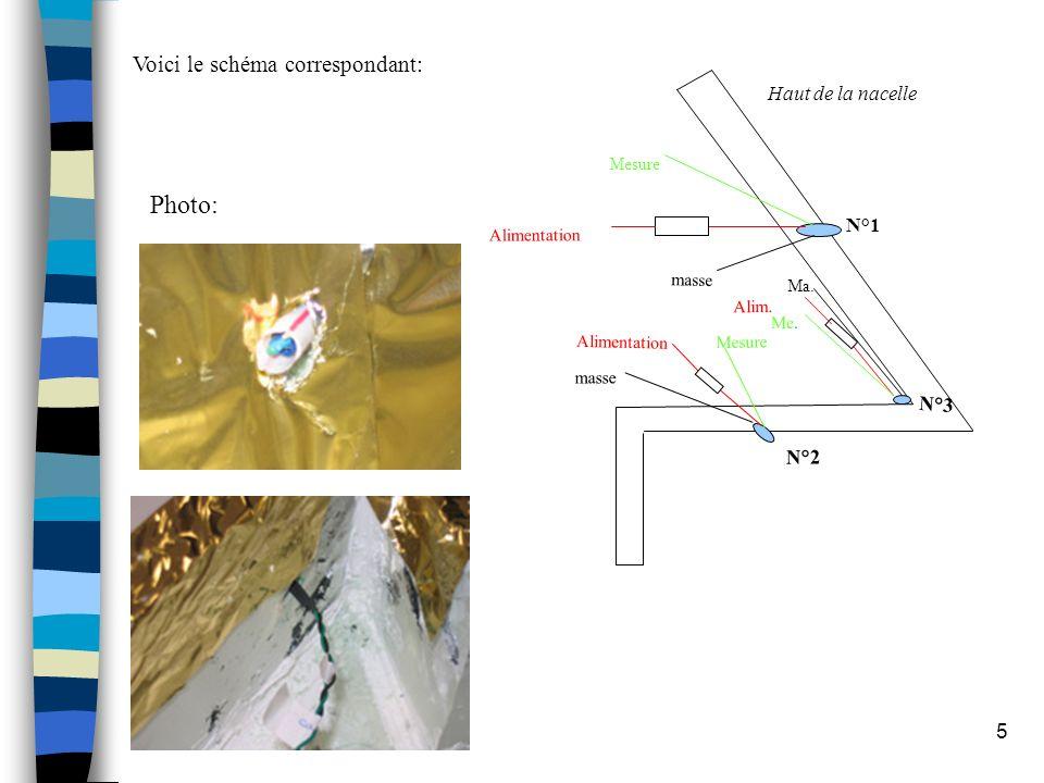 Photo: Voici le schéma correspondant: Haut de la nacelle N°1 N°3 N°2