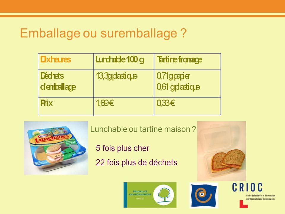 Emballage ou suremballage