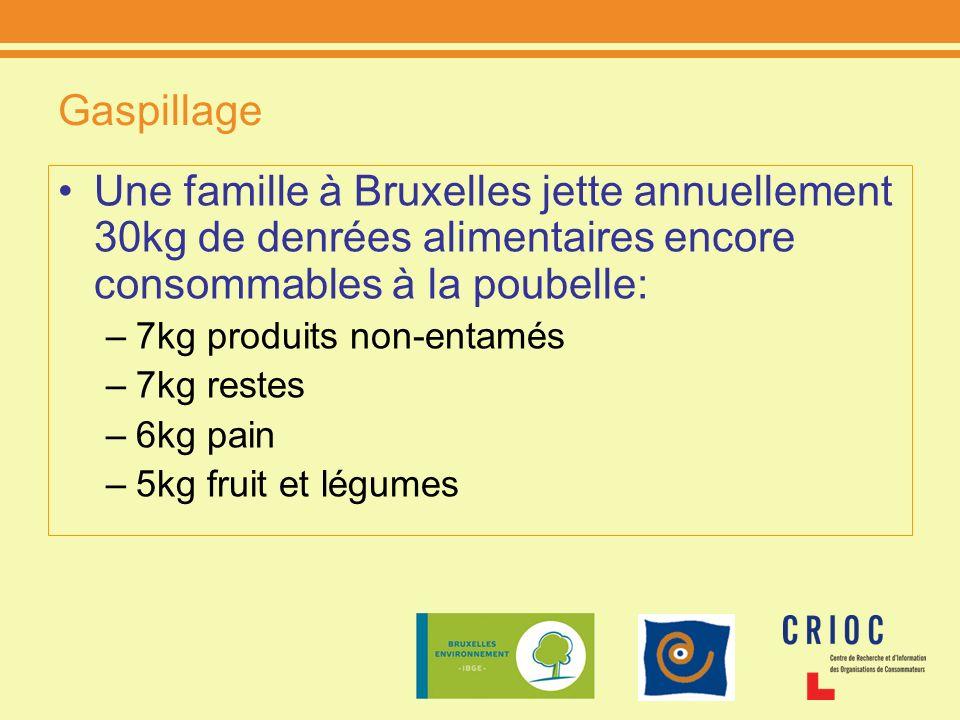 Gaspillage Une famille à Bruxelles jette annuellement 30kg de denrées alimentaires encore consommables à la poubelle: