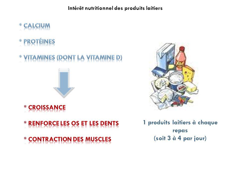 1 produits laitiers à chaque repas (soit 3 à 4 par jour)