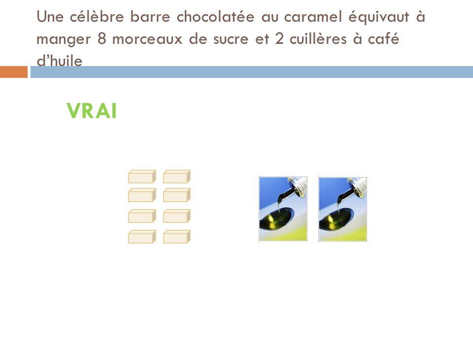 Une célèbre barre chocolatée au caramel équivaut à manger 8 morceaux de sucre et 2 cuillères à café d'huile