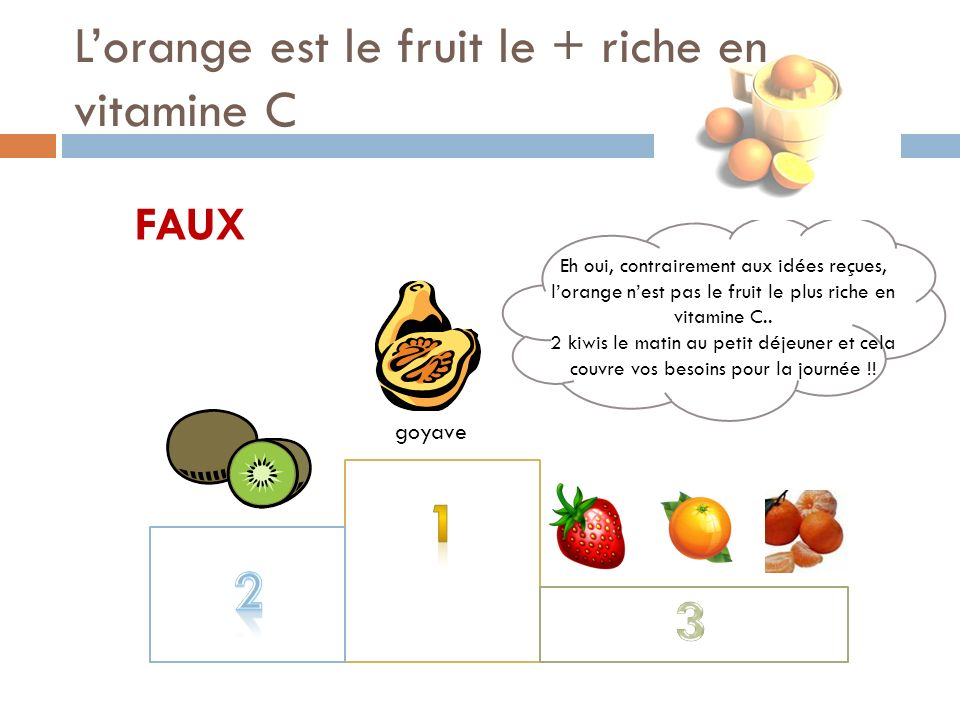 L'orange est le fruit le + riche en vitamine C