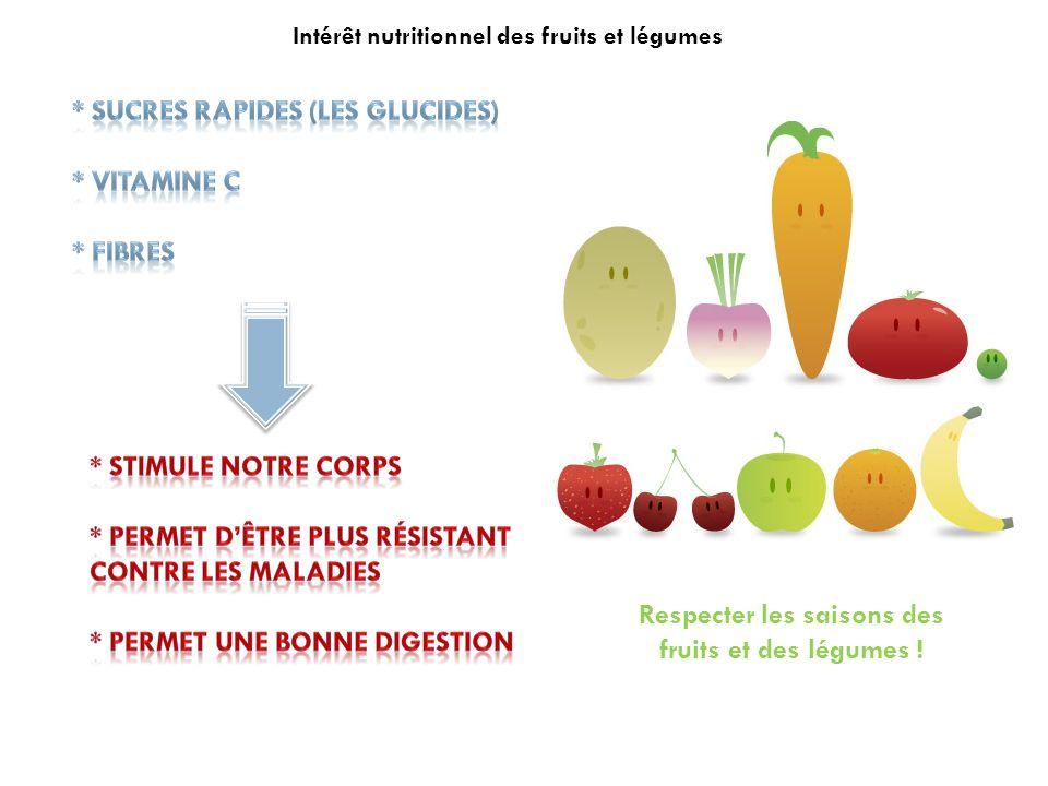 Respecter les saisons des fruits et des légumes !