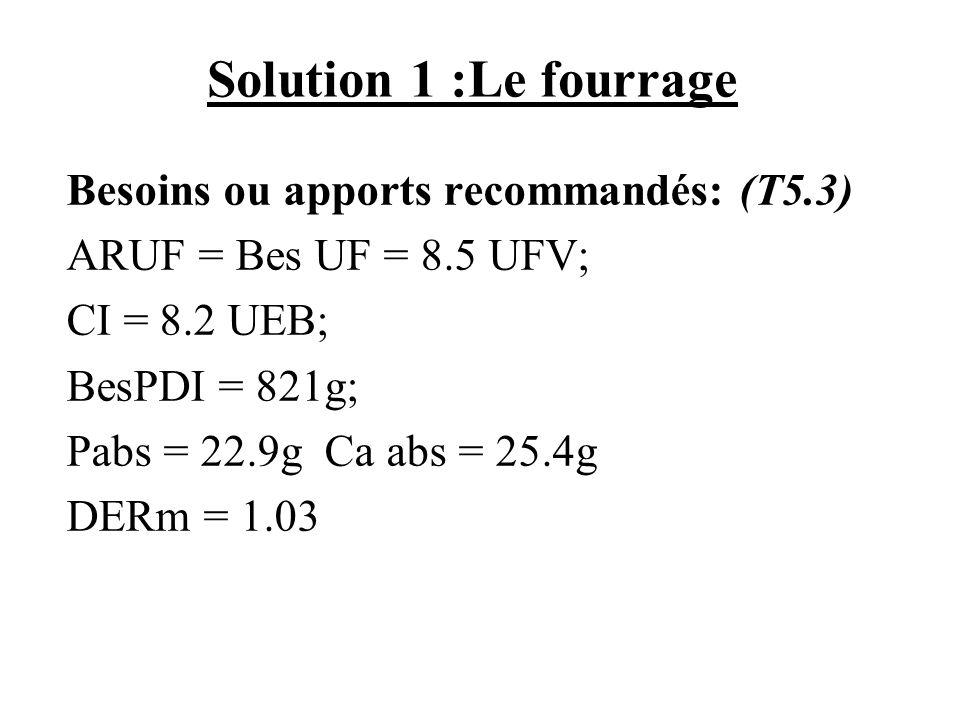 Solution 1 :Le fourrage Besoins ou apports recommandés: (T5.3)