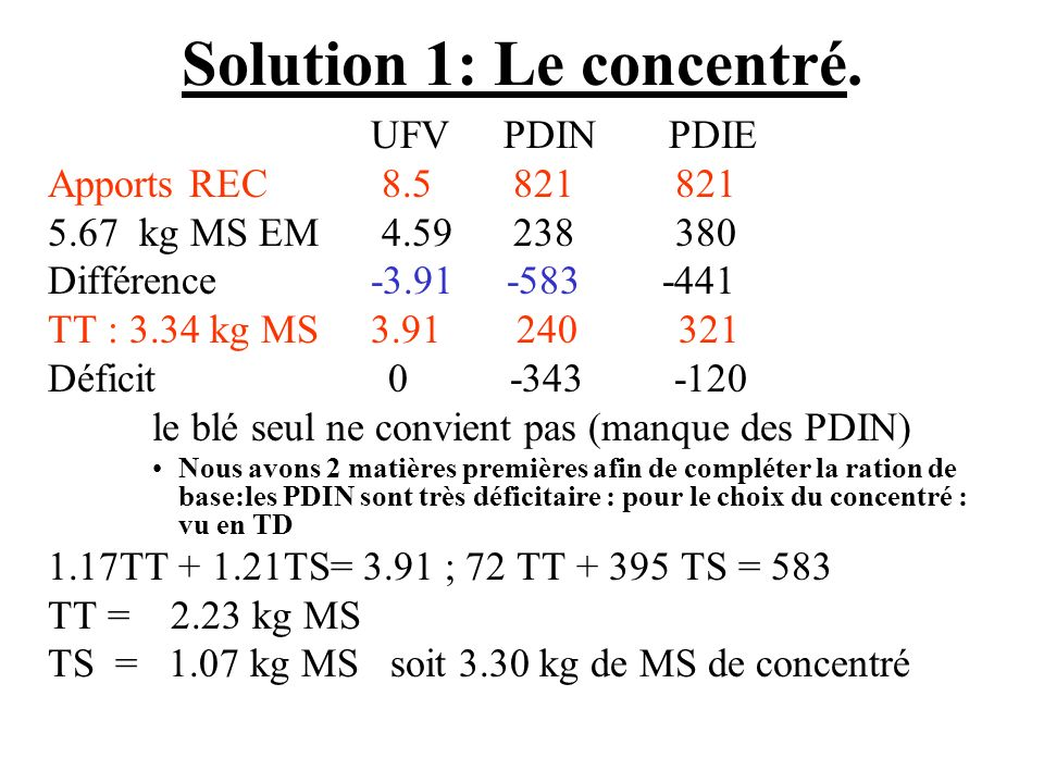 Solution 1: Le concentré.