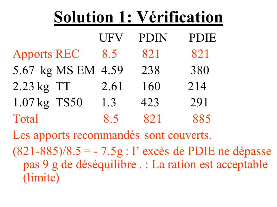 Solution 1: Vérification