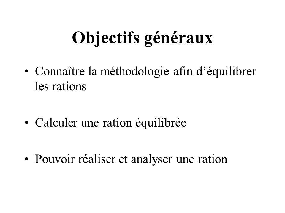 Objectifs généraux Connaître la méthodologie afin d'équilibrer les rations. Calculer une ration équilibrée.