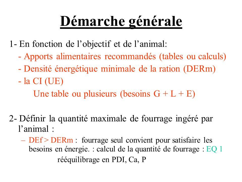 Démarche générale 1- En fonction de l'objectif et de l'animal: