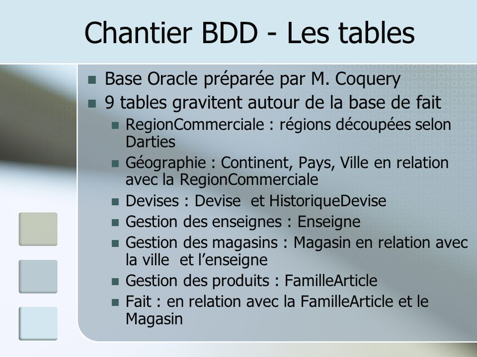 Chantier BDD - Les tables