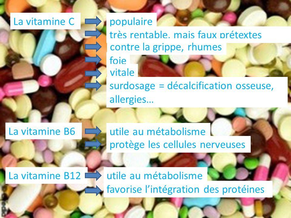 La vitamine C populaire. très rentable, mais faux prétextes. contre la grippe, rhumes. foie. vitale.