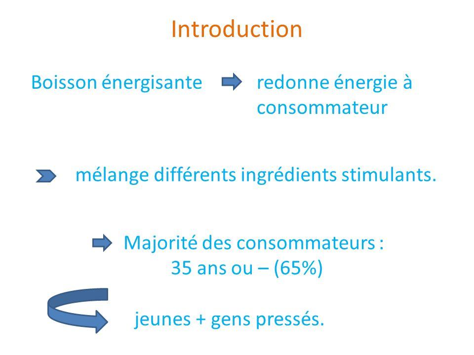 Introduction Boisson énergisante redonne énergie à consommateur