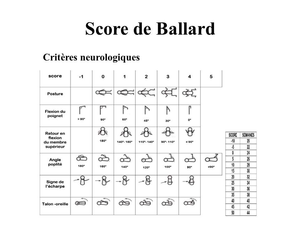 Score de Ballard Critères neurologiques