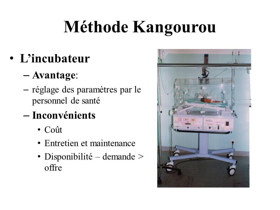 Méthode Kangourou L'incubateur Avantage: Inconvénients