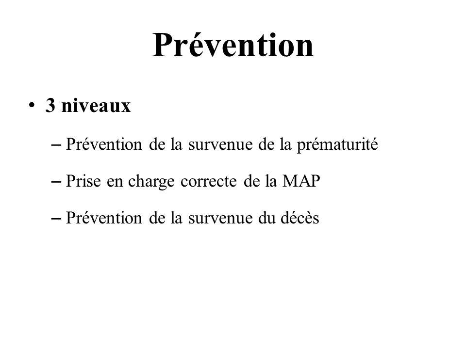 Prévention 3 niveaux Prévention de la survenue de la prématurité