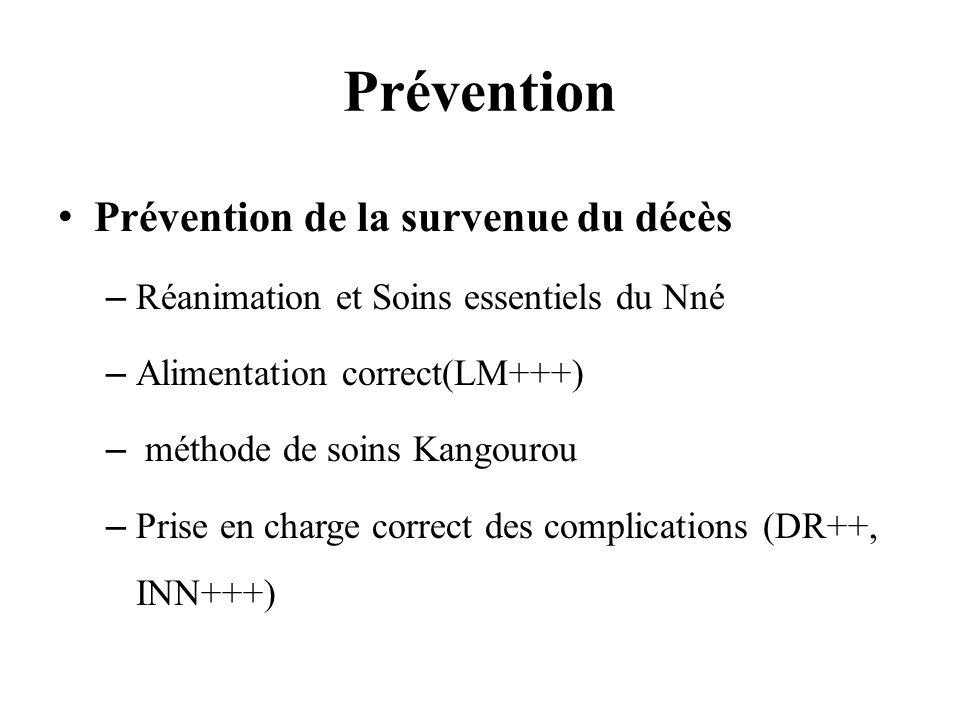 Prévention Prévention de la survenue du décès