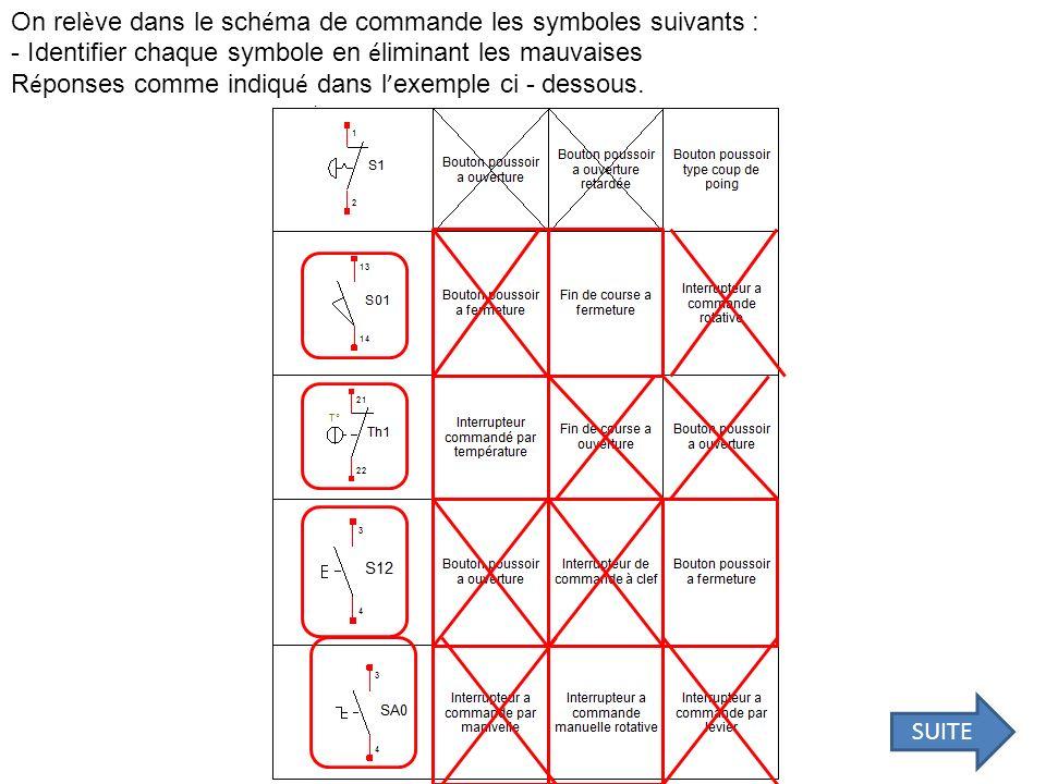 On relève dans le schéma de commande les symboles suivants :