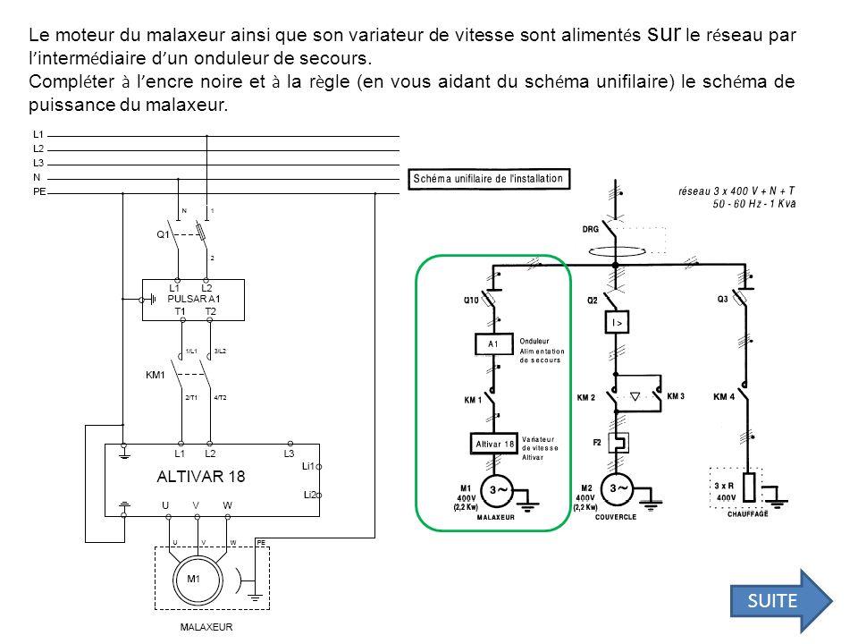 Le moteur du malaxeur ainsi que son variateur de vitesse sont alimentés sur le réseau par l'intermédiaire d'un onduleur de secours.