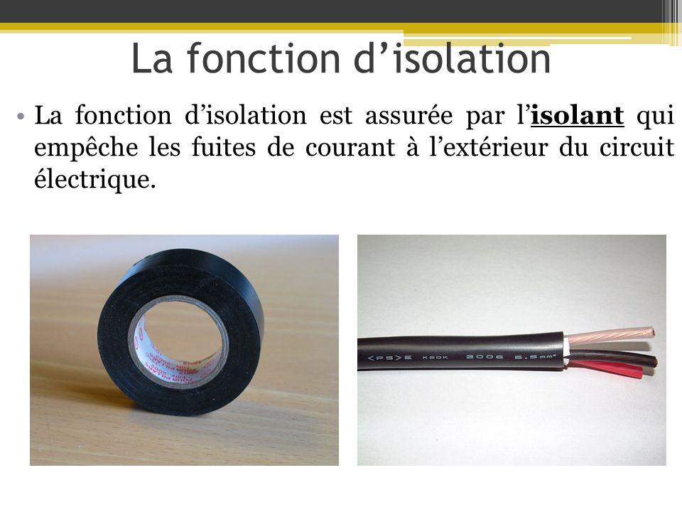 La fonction d'isolation