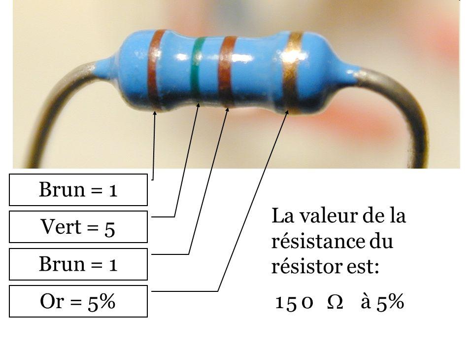 Brun = 1 La valeur de la résistance du résistor est: Vert = 5 Brun = 1 Or = 5% 1 5 W à 5%