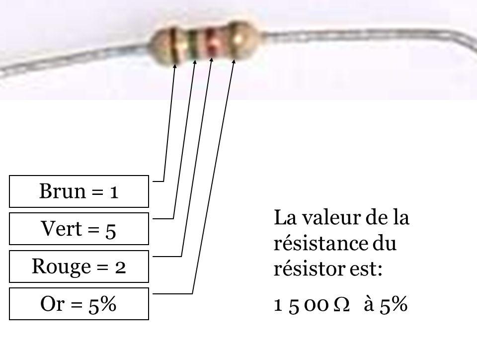 Brun = 1 La valeur de la résistance du résistor est: Vert = 5 Rouge = 2 Or = 5% 1 5 00 W à 5%