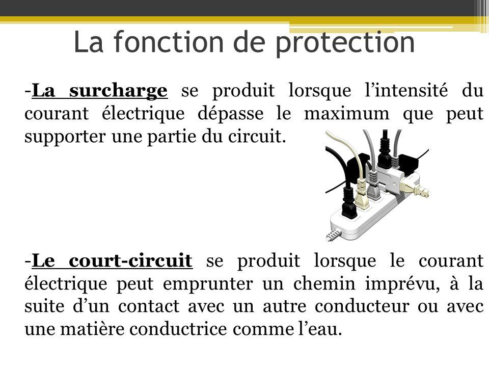 La fonction de protection