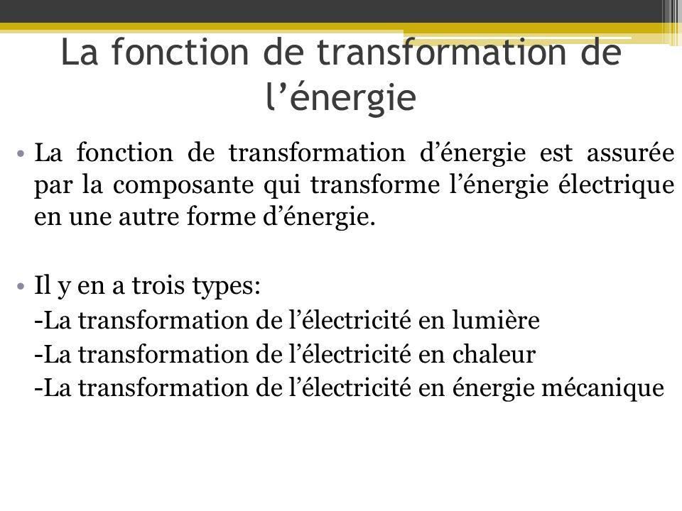 La fonction de transformation de l'énergie