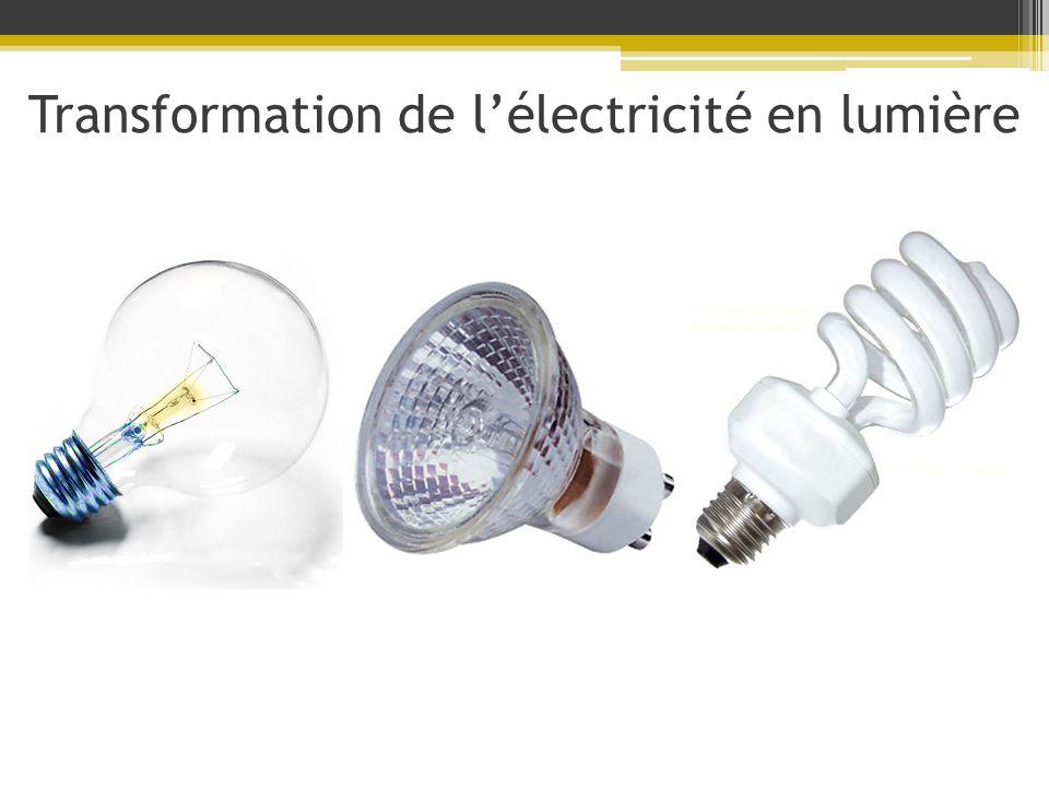 Transformation de l'électricité en lumière