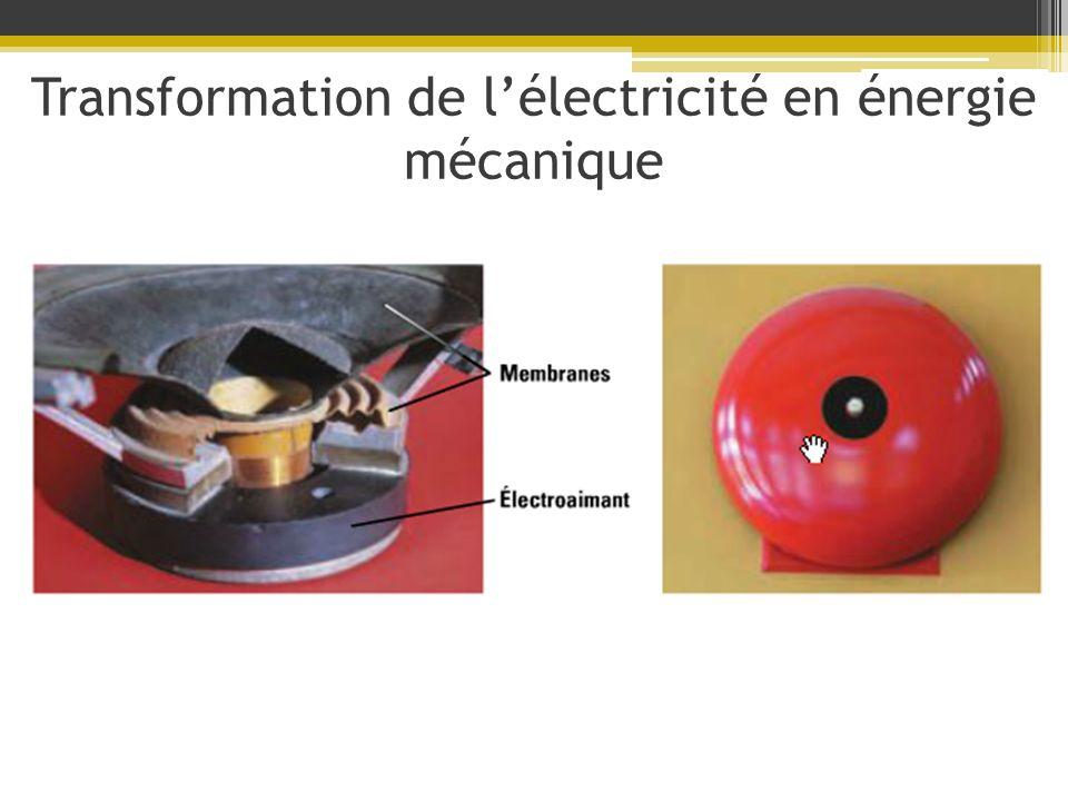 Transformation de l'électricité en énergie mécanique