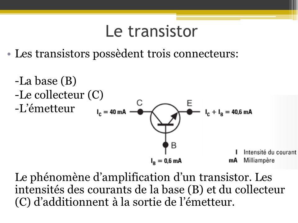 Le transistor Les transistors possèdent trois connecteurs: