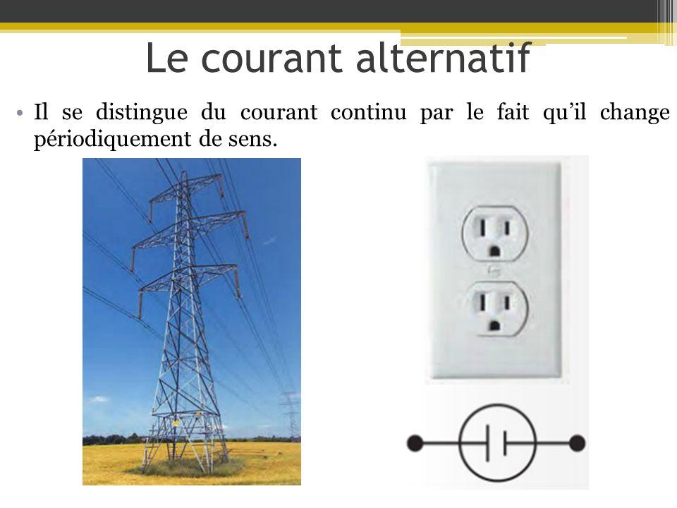 Le courant alternatif Il se distingue du courant continu par le fait qu'il change périodiquement de sens.