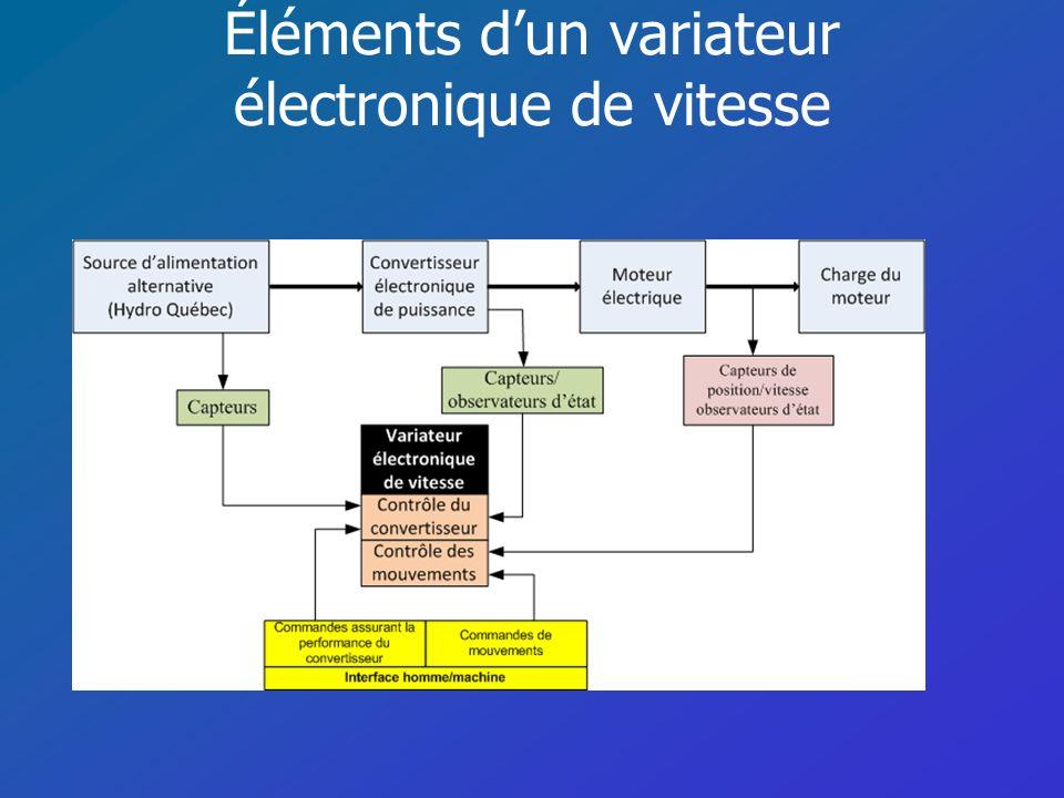Éléments d'un variateur électronique de vitesse
