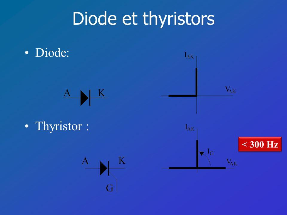 Diode et thyristors Diode: Thyristor : < 300 Hz