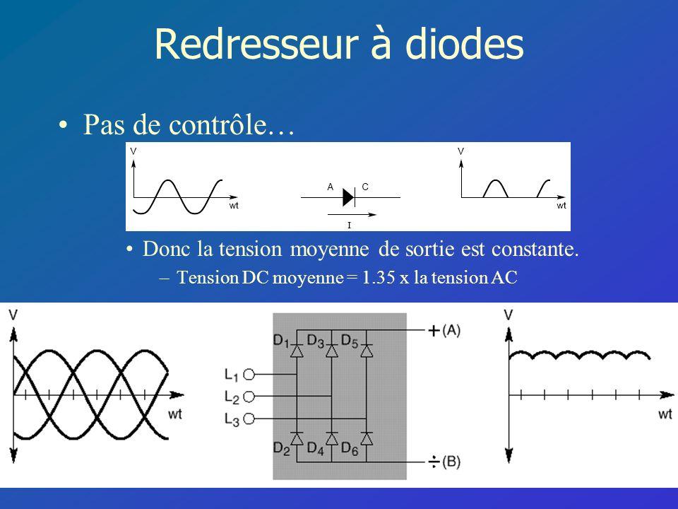 Redresseur à diodes Pas de contrôle…