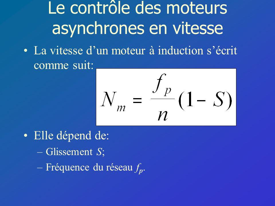 Le contrôle des moteurs asynchrones en vitesse
