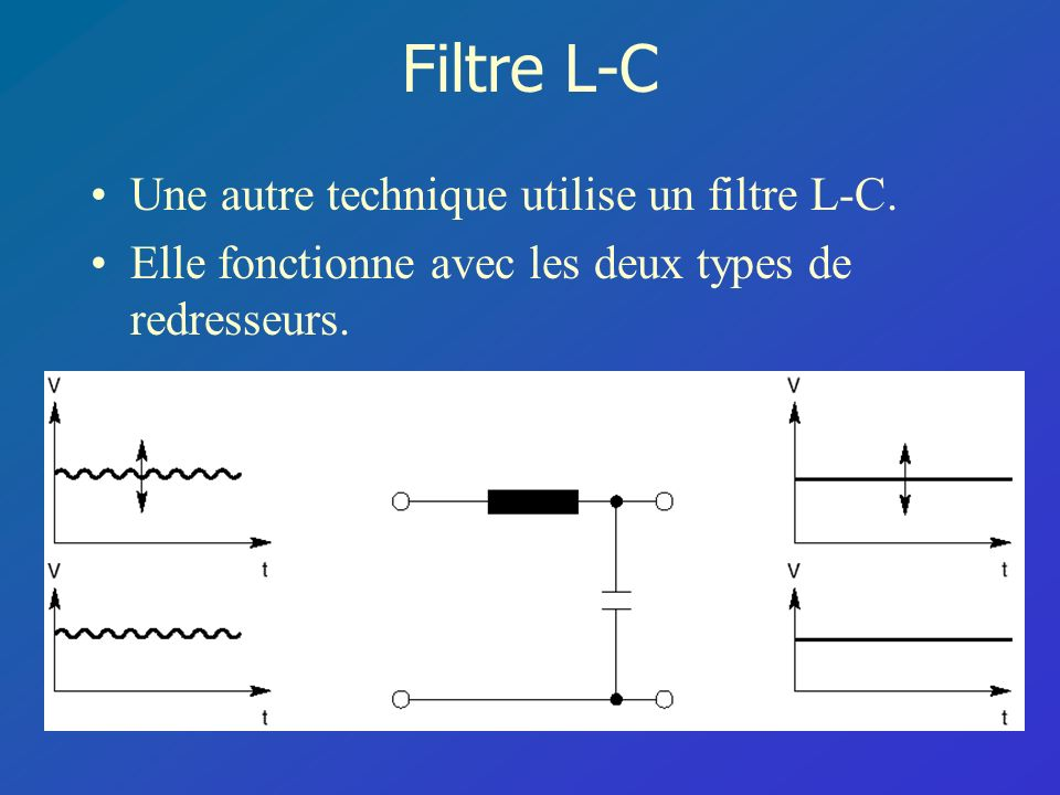 Filtre L-C Une autre technique utilise un filtre L-C.
