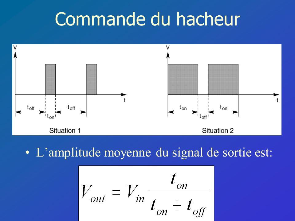 Commande du hacheur L'amplitude moyenne du signal de sortie est: